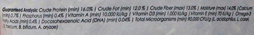 Vitakraft-VitaSmart-Parrot-Conure-Food-Sunflower-Free-Formula-4-lb-0-0